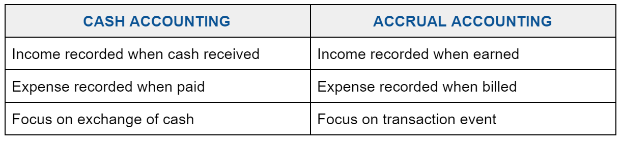 cash vs accrual accounting table
